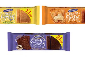 Pladis launches new range of McVitie's loaf cakes